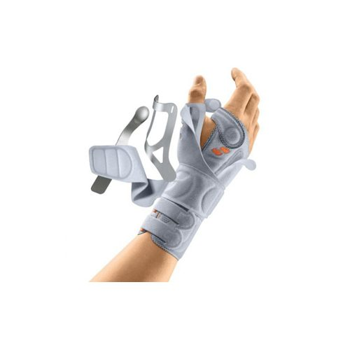 Forearm & Wrist